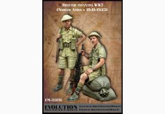 Evolution Miniatures EM-35136